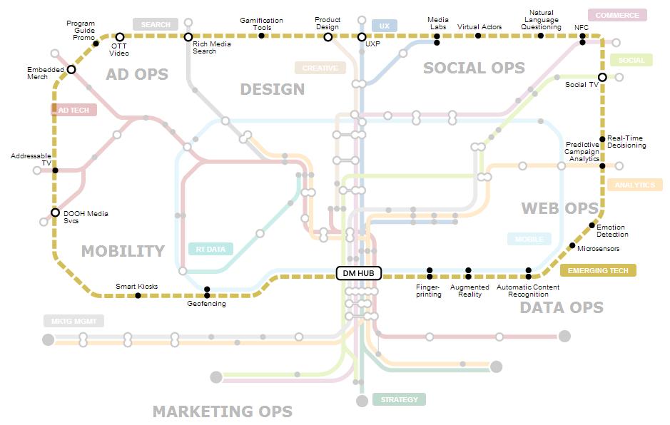 emerging tech graphic
