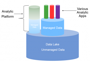 data_cake_2