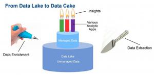 data_cake_final