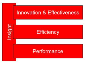 what_CIOs_should_do
