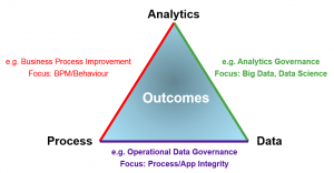 D&A_Strategy_scope