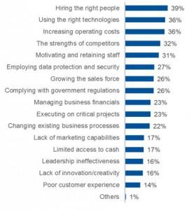 SMB Business Challenges v2
