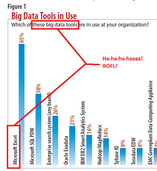 big-data-idiotics-excel