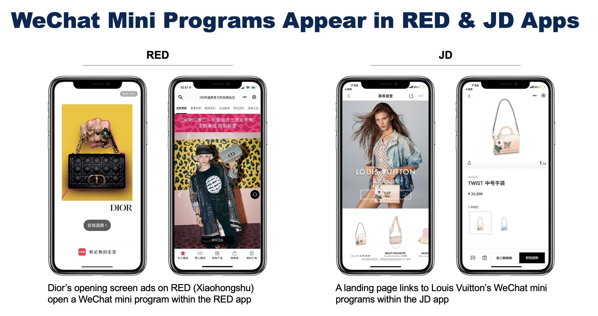 Dior and Louis Vuitton connect their WeChat mini programs to other walled gardens. Mini programs run natively in the RED and JD apps.
