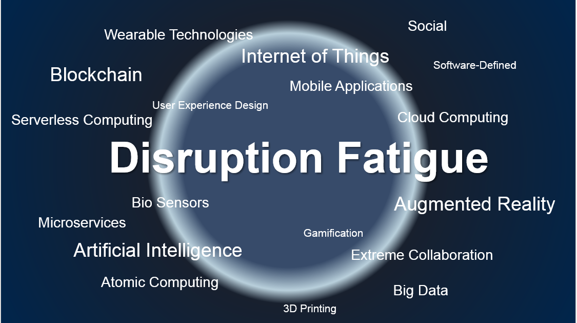 Technology Management Image: Why Is Digital Disruption A Thing For Technology And