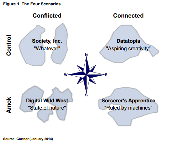 four-scenarios-graphic