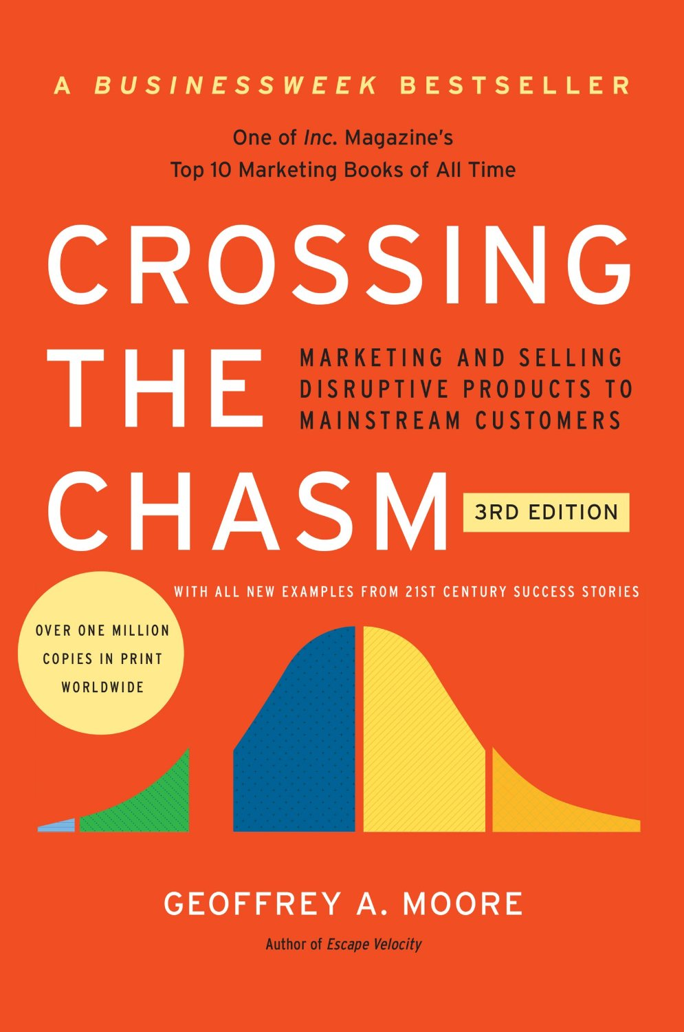 Geoffrey Moore's Crossing the Chasm book cover