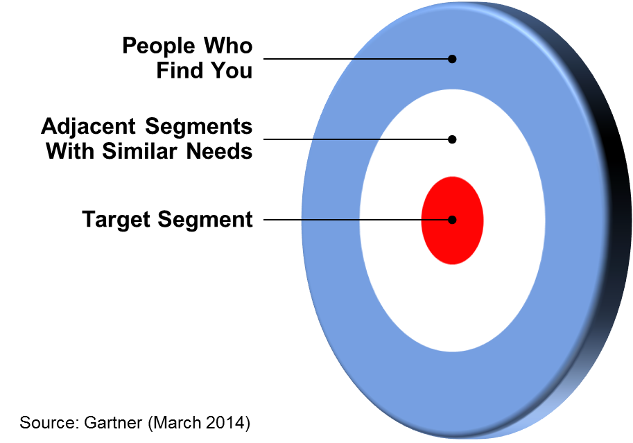 Target with Citation