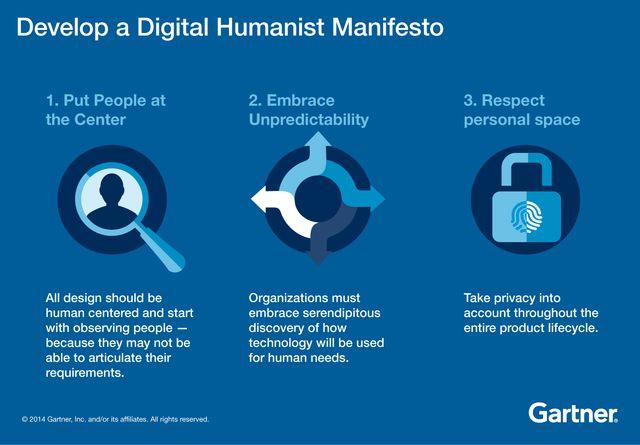 digitalhumanistmanifesto