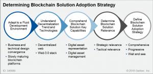 bc_adoption_strategy