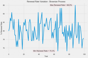 Customer Trajectory Variation Due to a Brownian Process