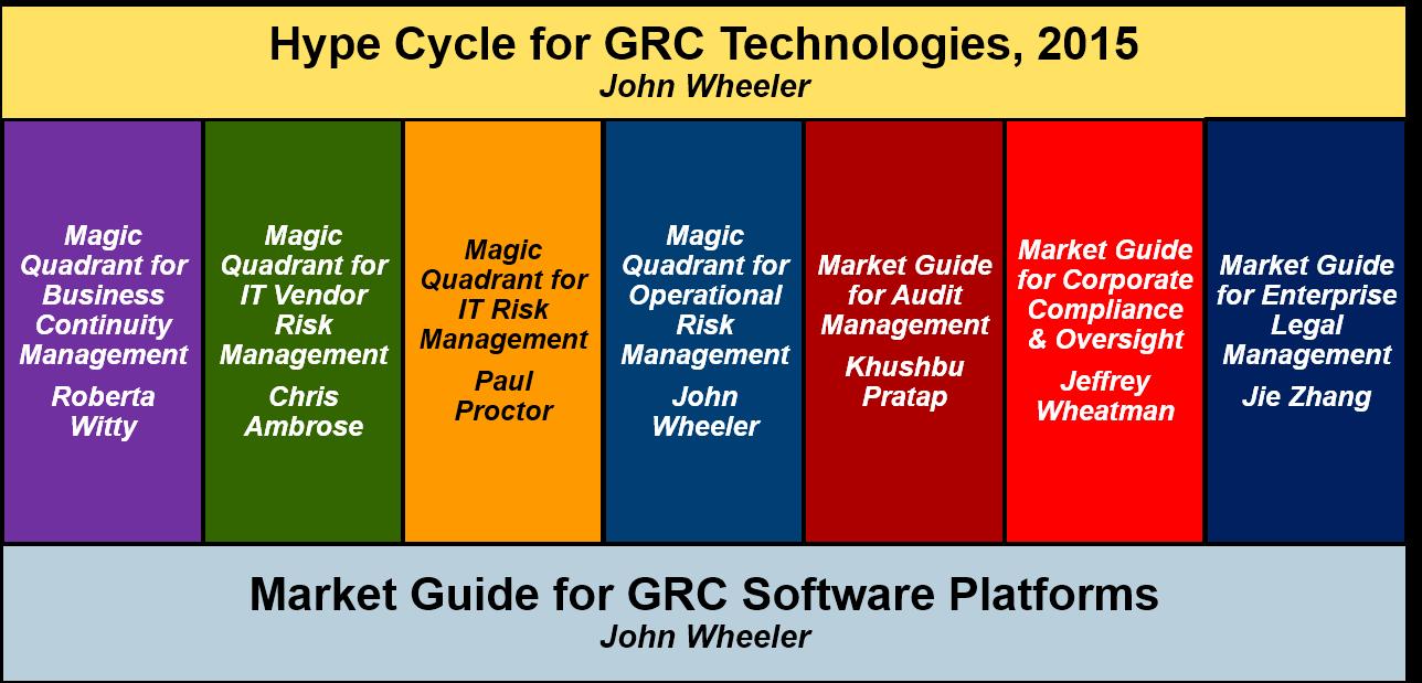 GRC coverage 2015 v2