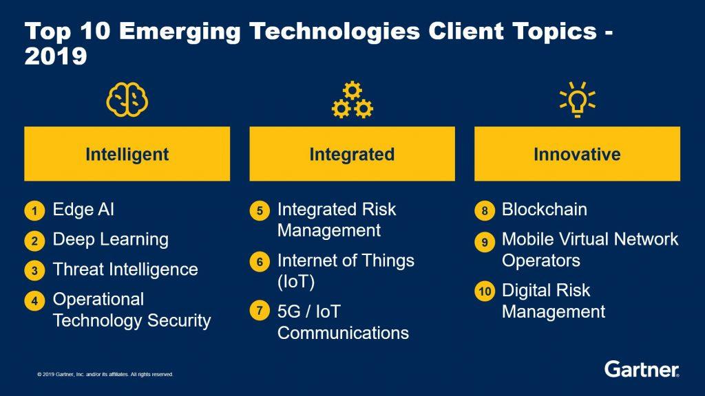 Gartner Emerging Technologies