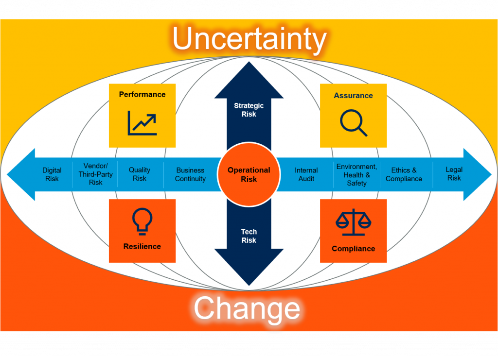 IRM 2021: The Year of Uncertainty and Change
