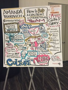 Cleveland Clinic Visual Talk at Content Marketing World