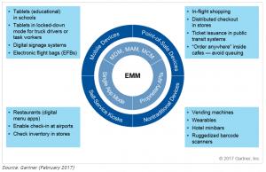 EMM_Digital_Business_2