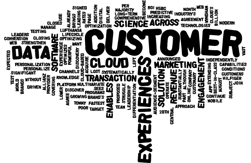 personalization customer experience wordle