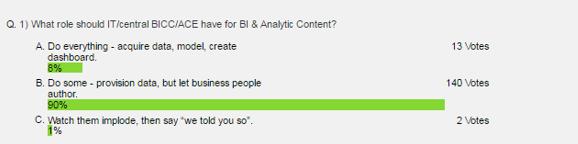 MQ Blog Poll 3