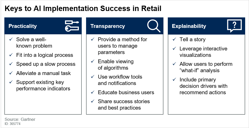 Keys to AI Success In Retail