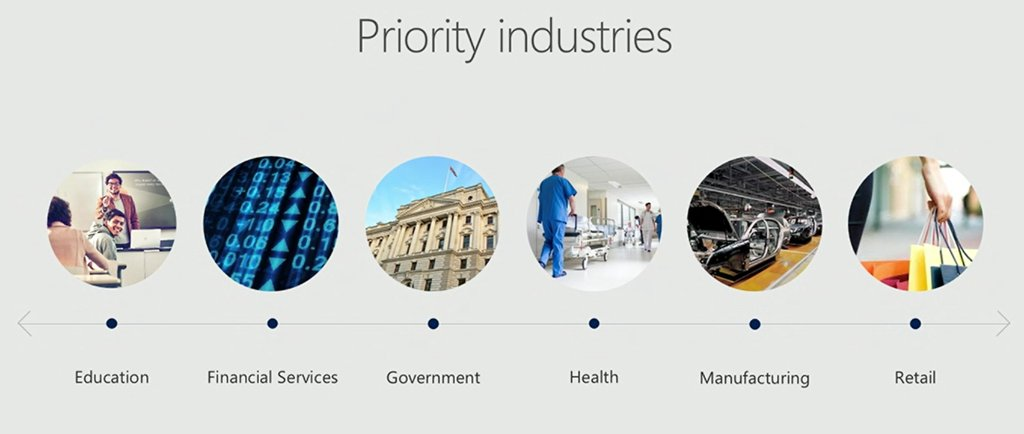 microsoft industries
