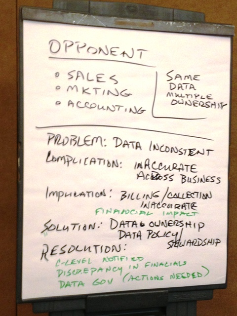 The Data Governance Workshop