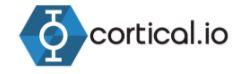 Cortical