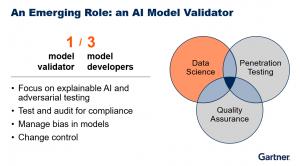 An Emerging Role: an AI Model Validator