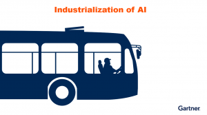 Industrialization of AI