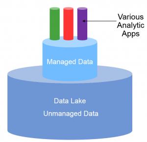 data_cake