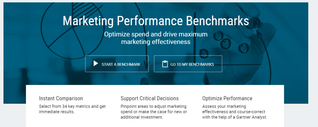 Gartner's marketing performance benchmark tool.
