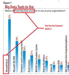 big-data-idiotics-excel