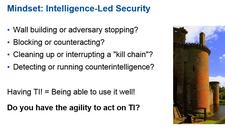 Ti-agility