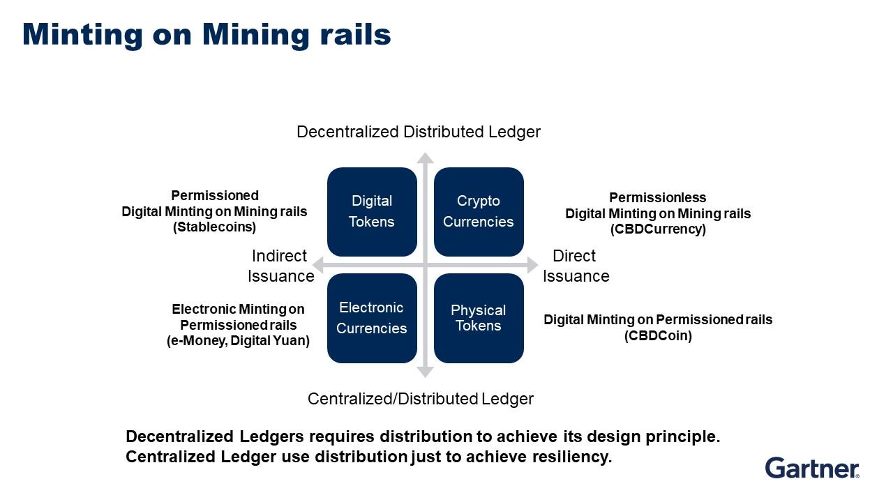 Minting on Mining Rails