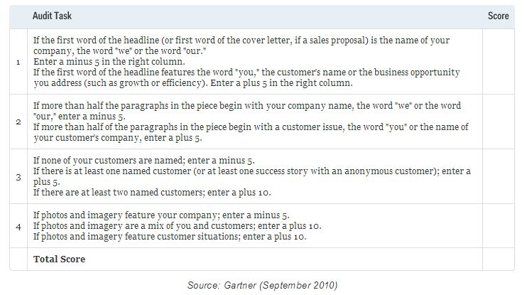 customercentric