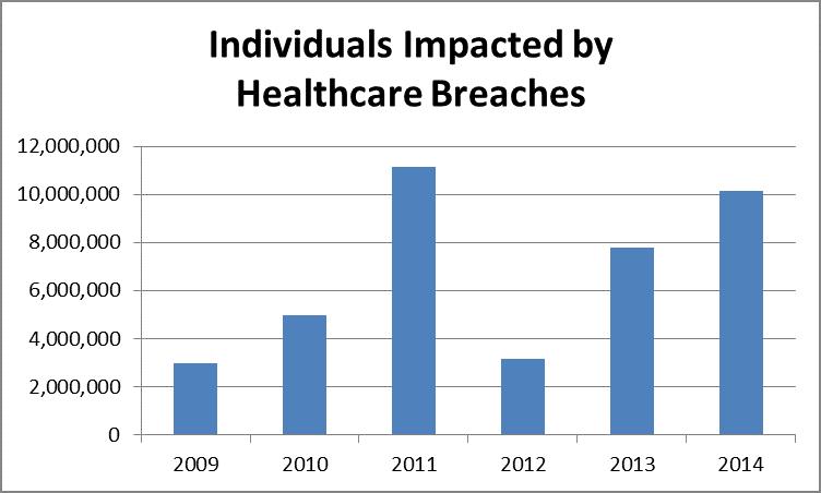 Breach 2014