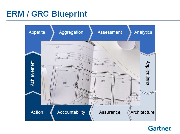Gartner ERM GRC Blueprint