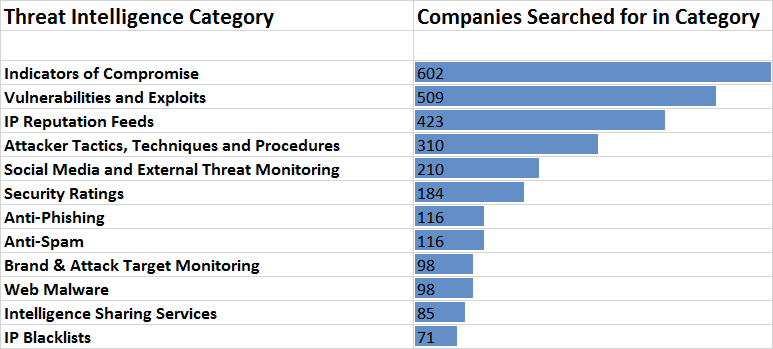 intel-provider-search-analytics