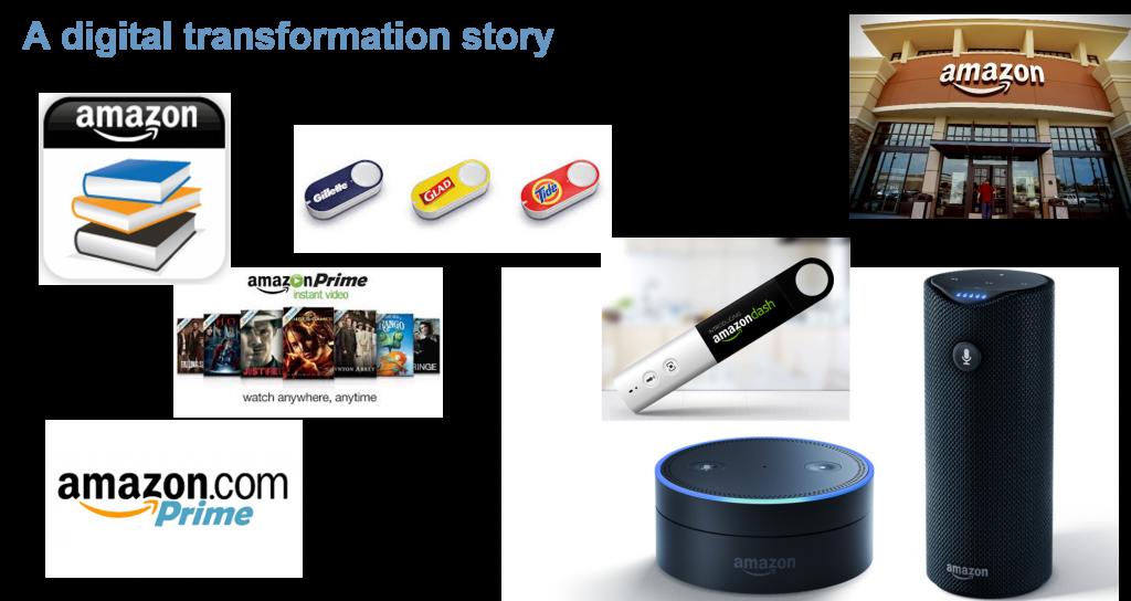 Amazon digital transformation