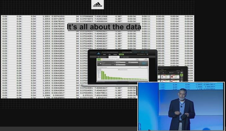 This is a screenshot of adidas VP of Innovation Qaizar Hassonjee's talk at Catalyst
