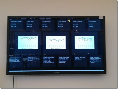 Atlassian support wallboard